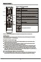 Tatung TME50 Manual, Page 9