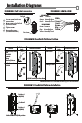 Page #5 of HES 8500 series Manual