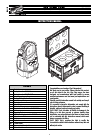 Clay Paky C C71050 Instruction Manual 24 pages
