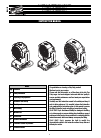Clay Paky C61415 Instruction Manual 32 pages